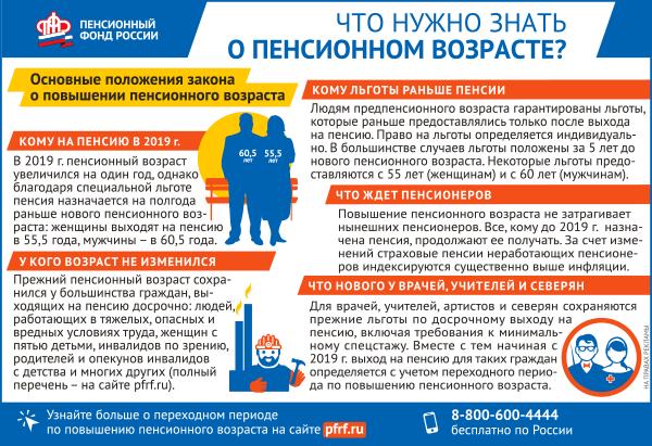 Закон льготы предпенсионного возраста личный кабинет в пенсионном фонде по архангельской области